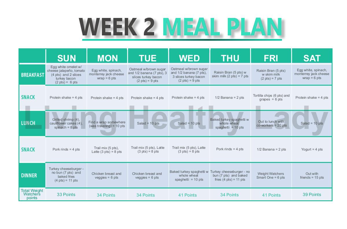 Living Healthy Lady – Week 2 Meal Plan